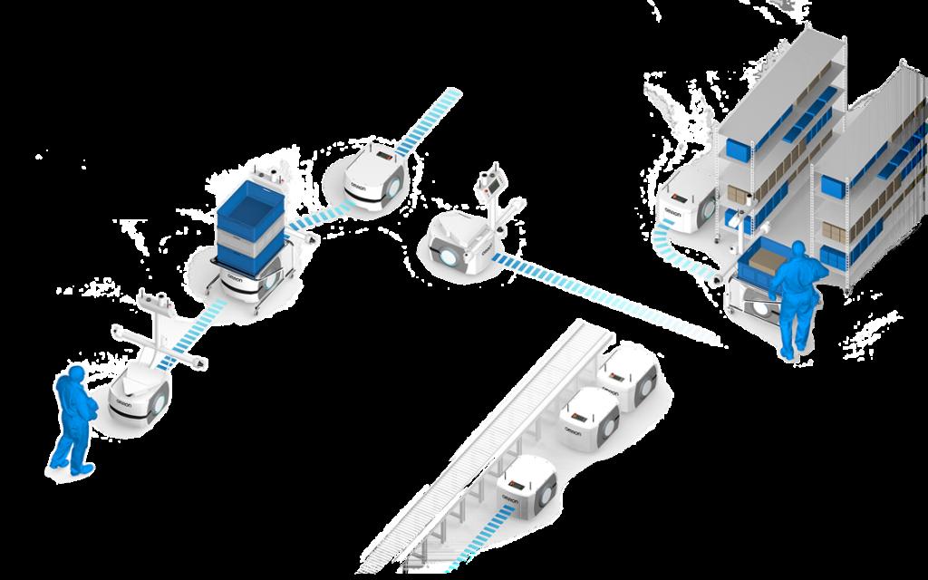 Robot AGV AMR móvil